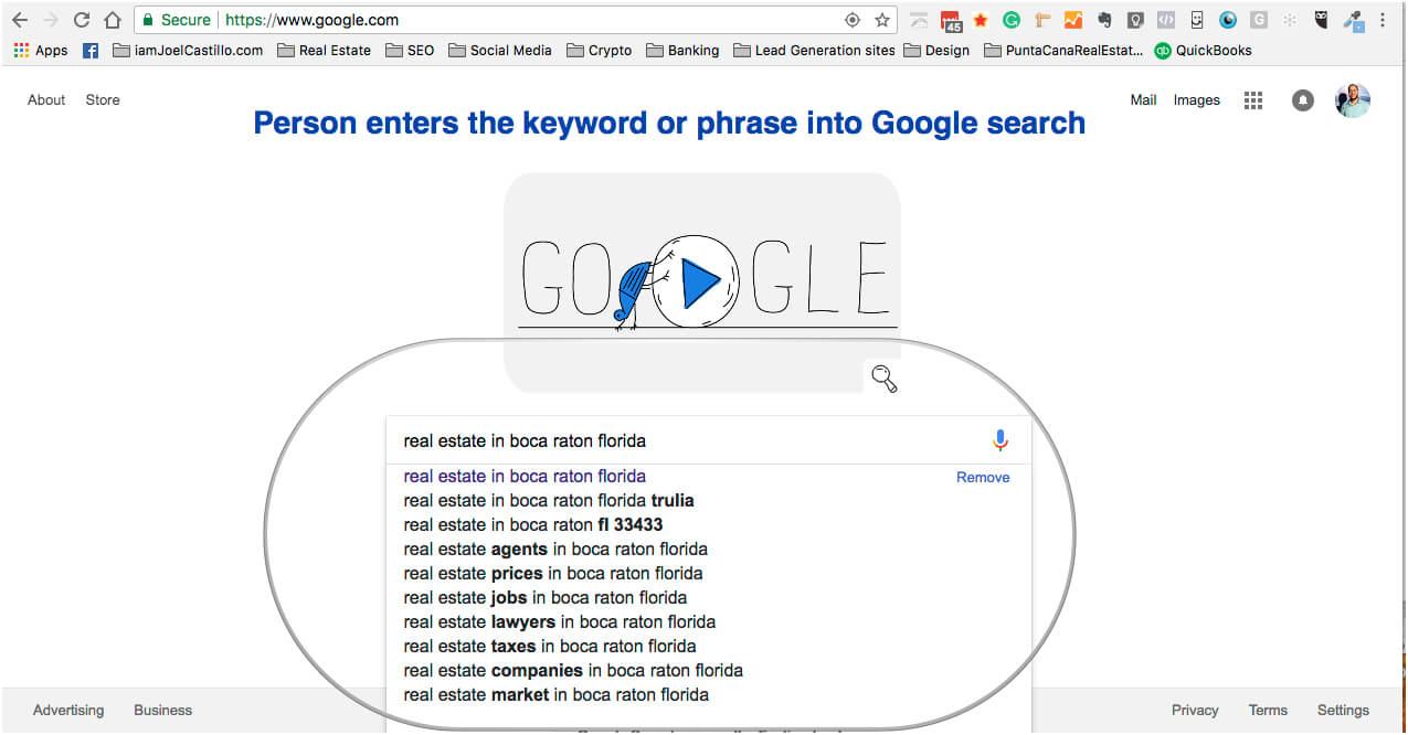 Person Enters Keyword in Google Search