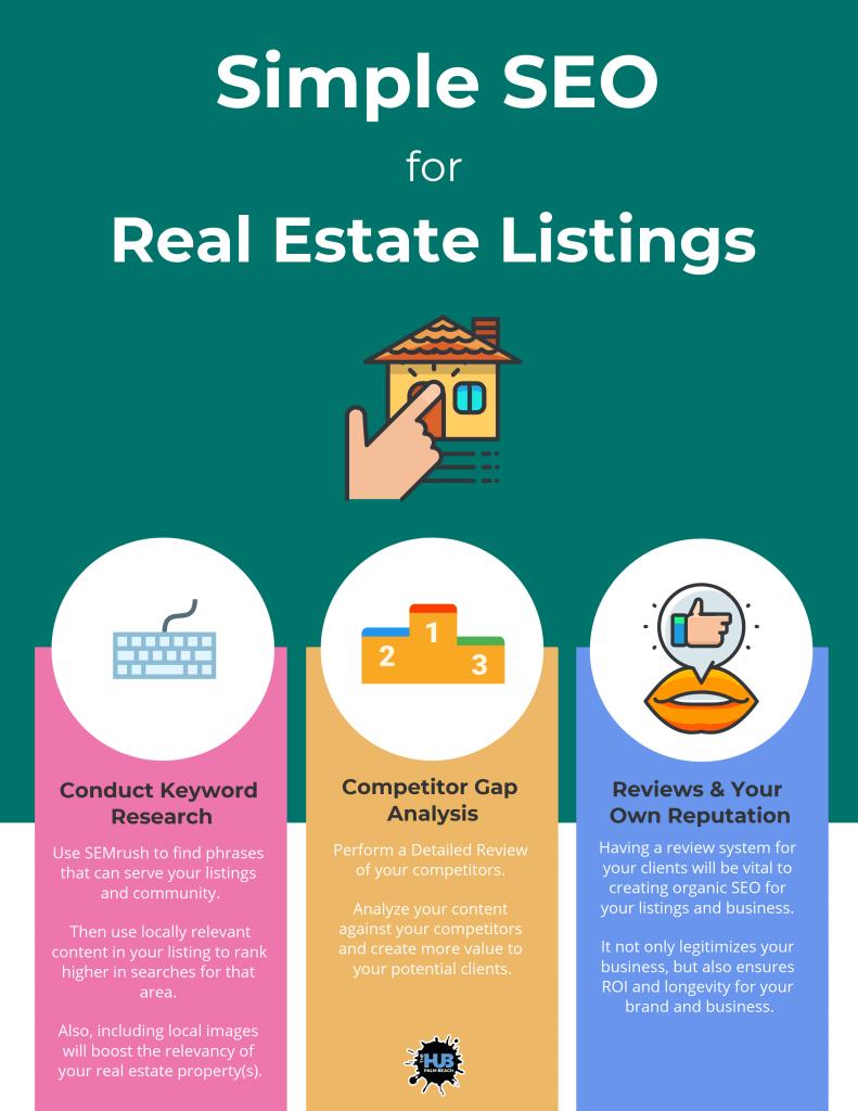 Simple Seo Real Estate Listings